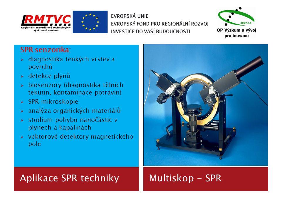 Aplikace SPR techniky Multiskop - SPR SPR senzorika: