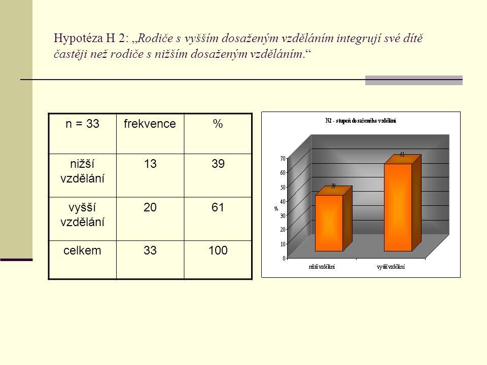 """Hypotéza H 2: """"Rodiče s vyšším dosaženým vzděláním integrují své dítě častěji než rodiče s nižším dosaženým vzděláním."""