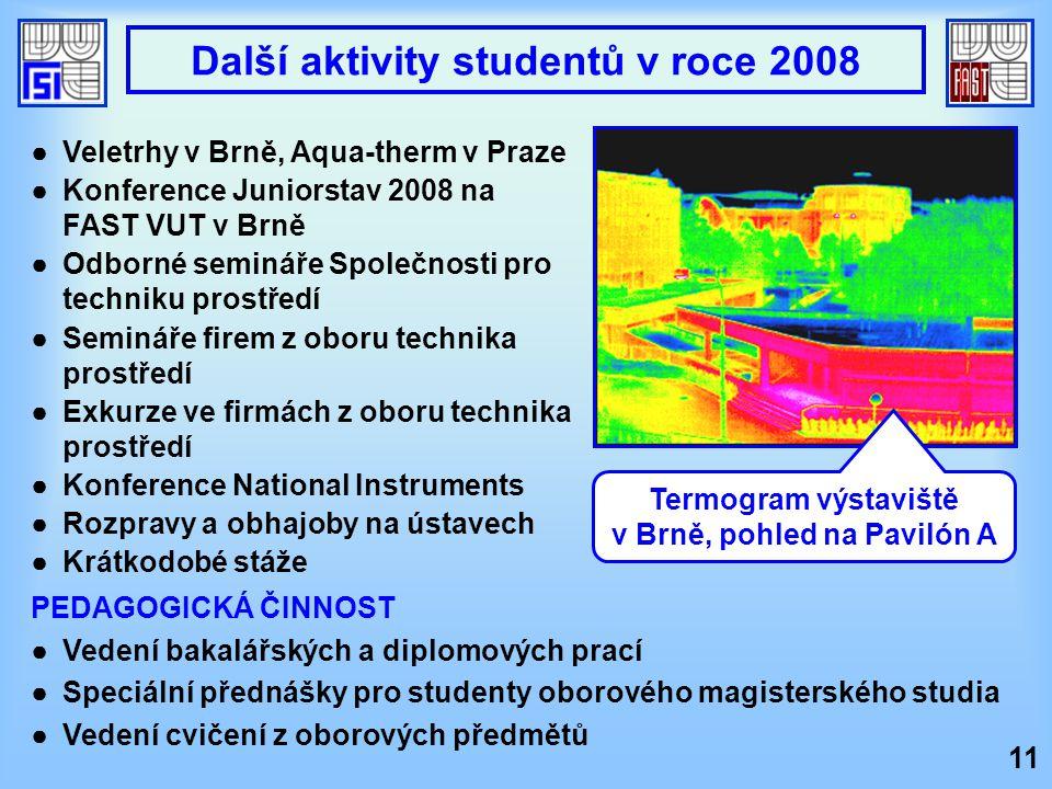Další aktivity studentů v roce 2008