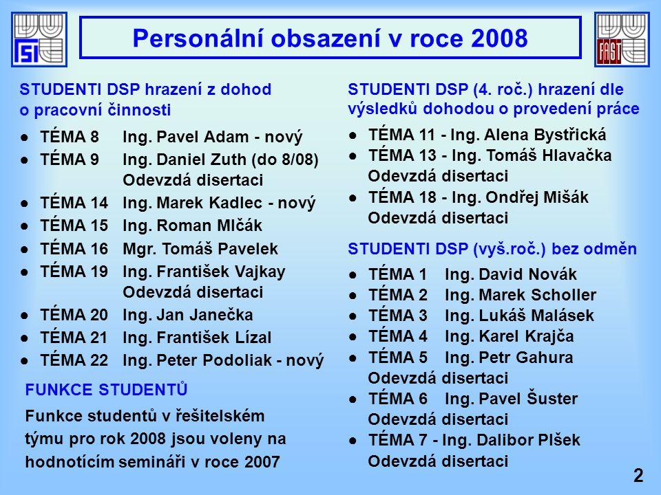 Personální obsazení v roce 2008