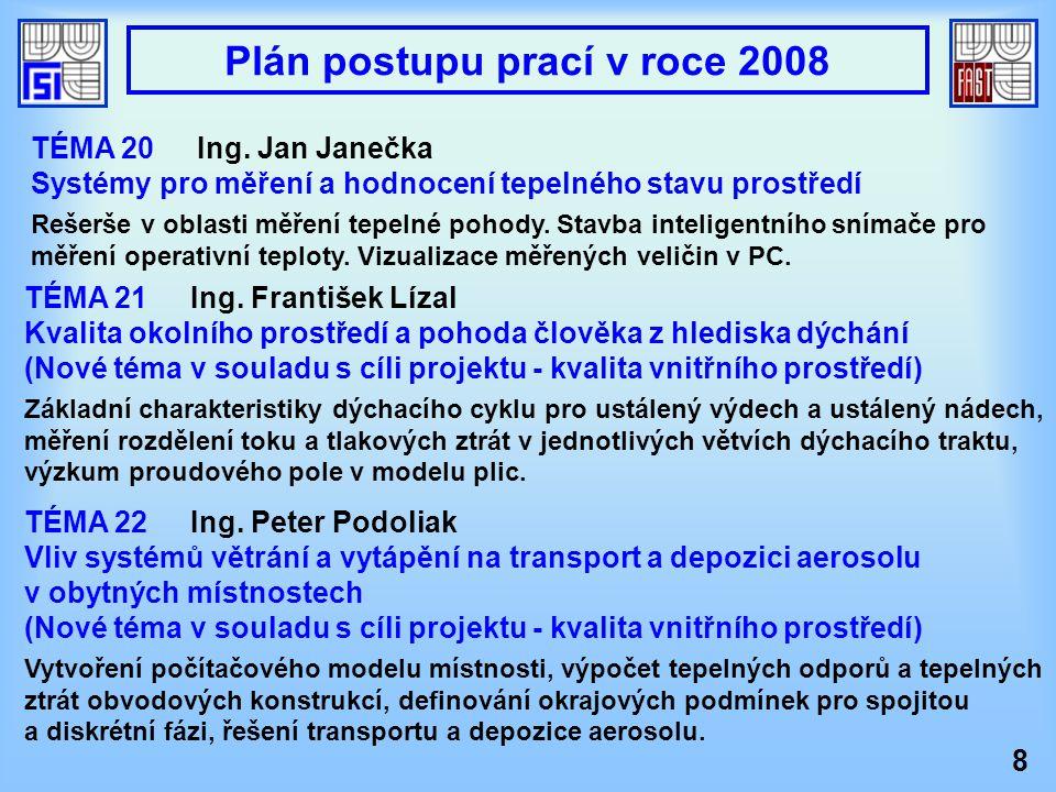 Plán postupu prací v roce 2008