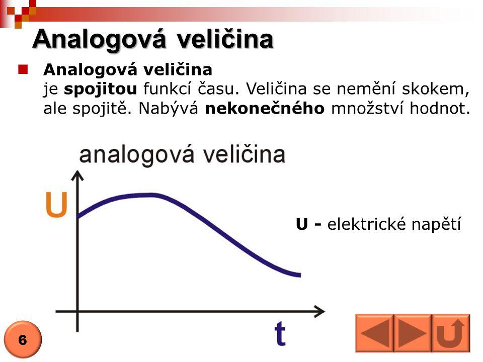 Analogová veličina Analogová veličina