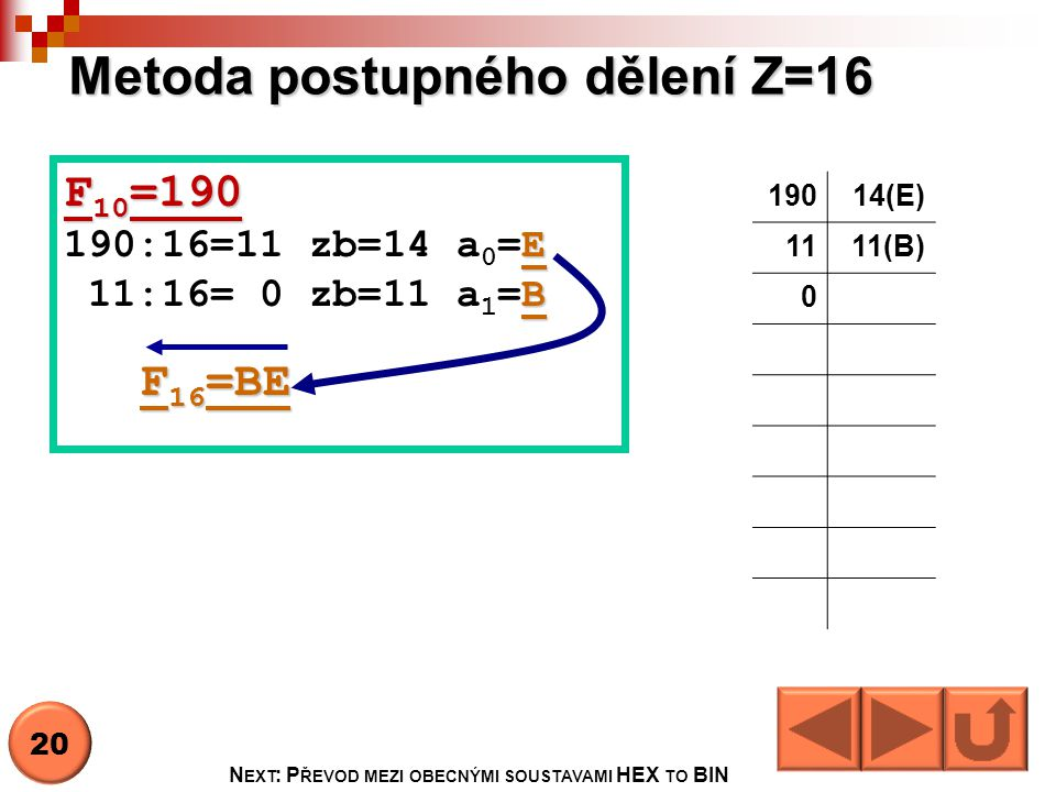 Metoda postupného dělení Z=16