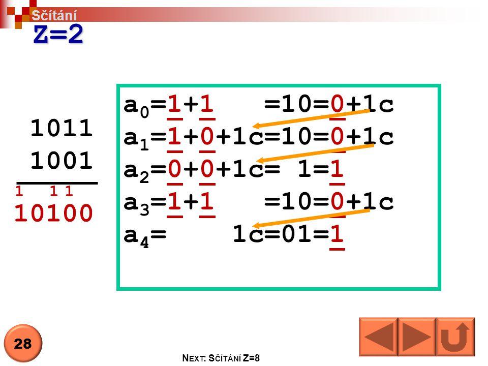 Z=2 a0=1+1 =10=0+1c a1=1+0+1c=10=0+1c 1011 a2=0+0+1c= 1=1 1001