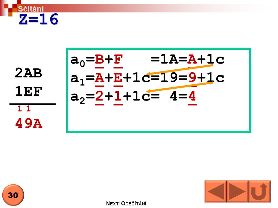 Z=16 a0=B+F =1A=A+1c a1=A+E+1c=19=9+1c 2AB a2=2+1+1c= 4=4 1EF 49A 1 1