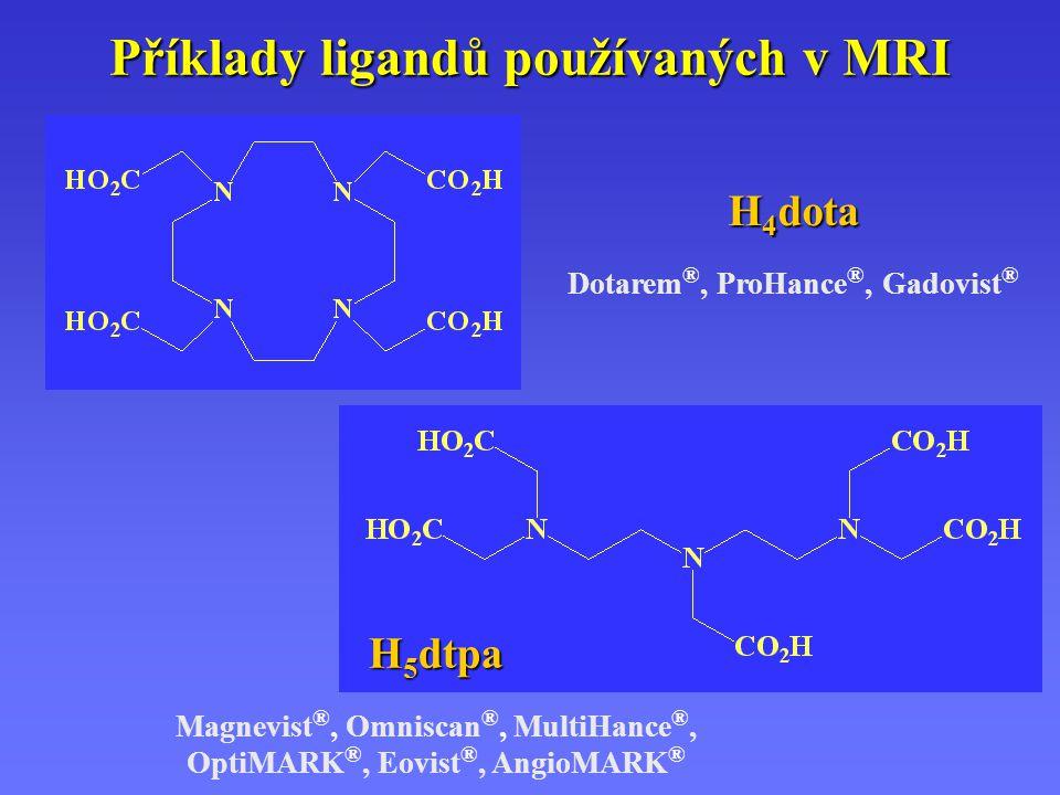 Příklady ligandů používaných v MRI