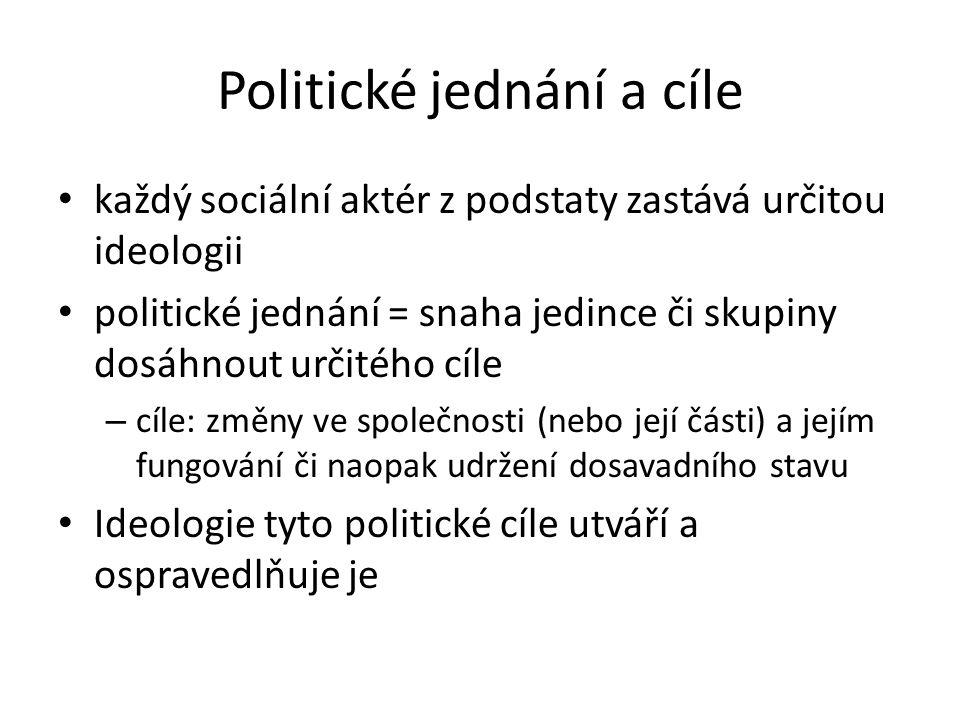 Politické jednání a cíle