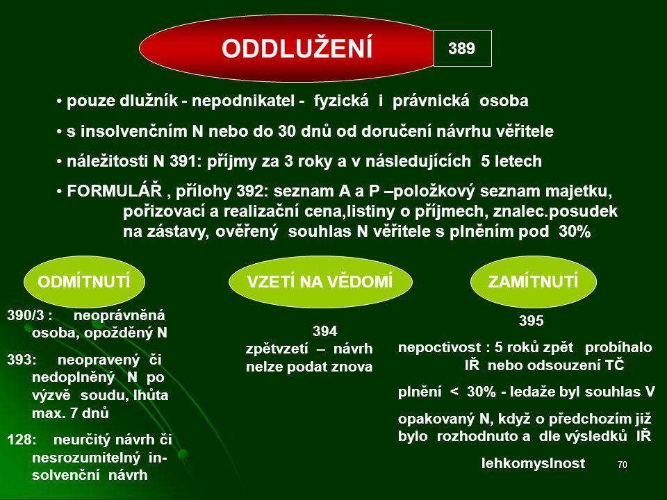 ODDLUŽENÍ 389 pouze dlužník - nepodnikatel - fyzická i právnická osoba