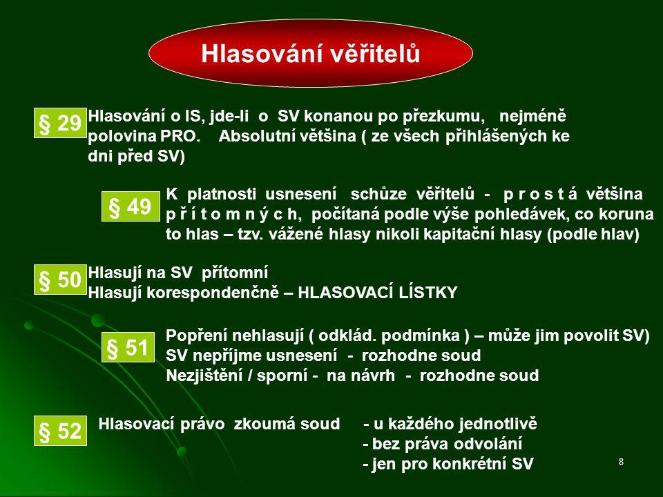 Hlasování věřitelů § 29 § 49 § 50 § 51 § 52