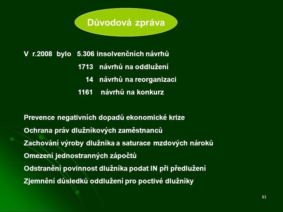 Důvodová zpráva V r.2008 bylo 5.306 insolvenčních návrhů