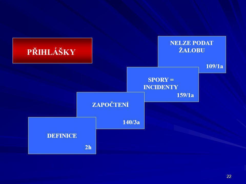 PŘIHLÁŠKY NELZE PODAT ŽALOBU 109/1a SPORY = INCIDENTY 159/1a ZAPOČTENÍ