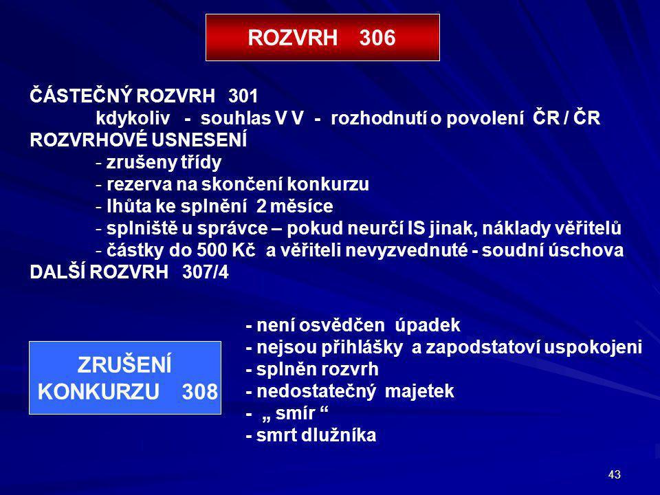 ROZVRH 306 ZRUŠENÍ KONKURZU 308