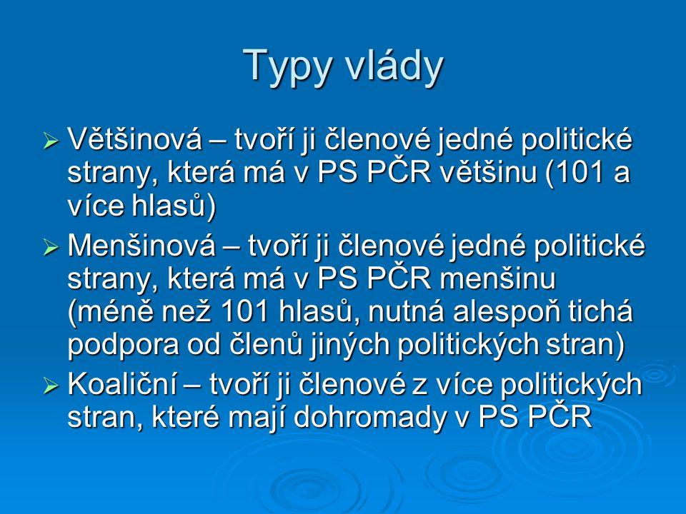 Typy vlády Většinová – tvoří ji členové jedné politické strany, která má v PS PČR většinu (101 a více hlasů)