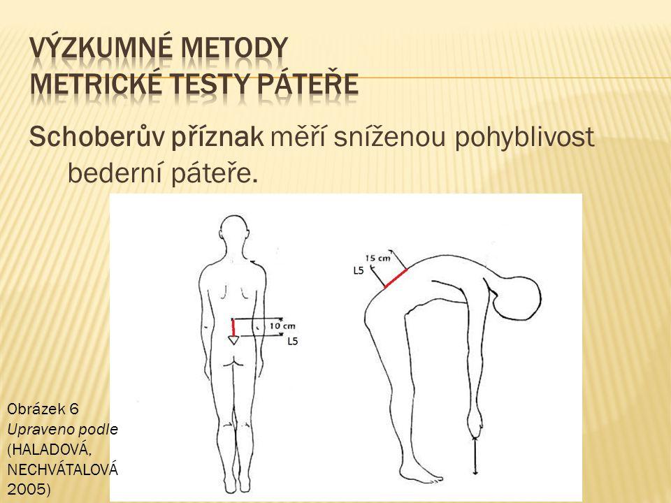 Výzkumné metody Metrické testy páteře