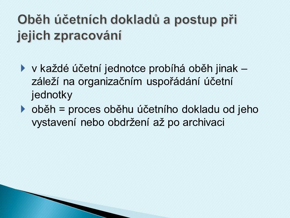 Oběh účetních dokladů a postup při jejich zpracování