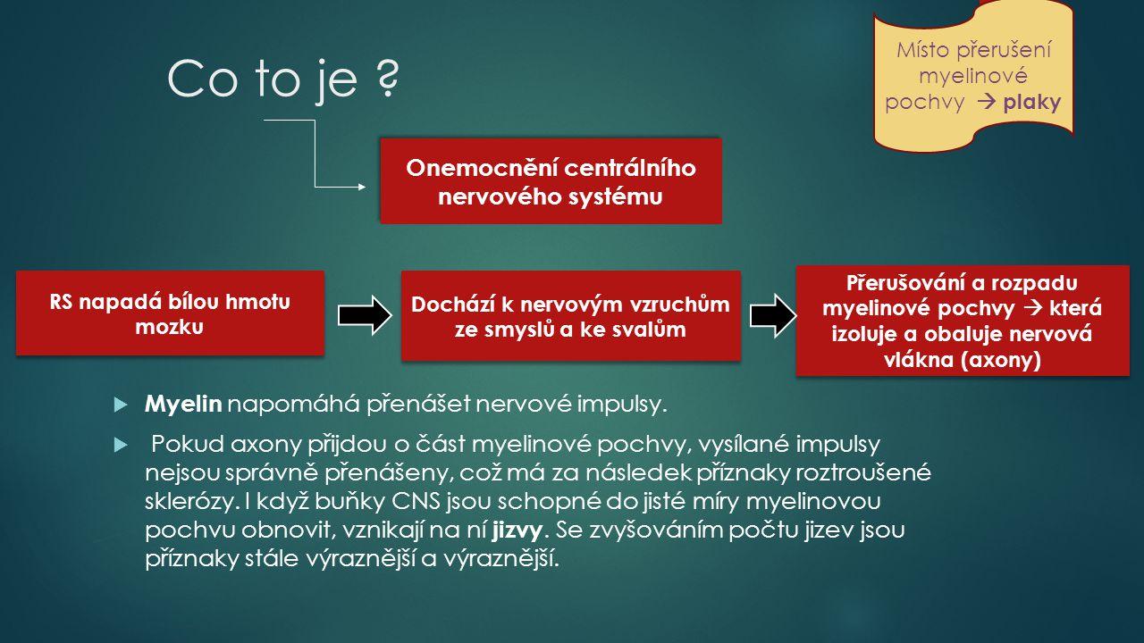 Co to je Onemocnění centrálního nervového systému