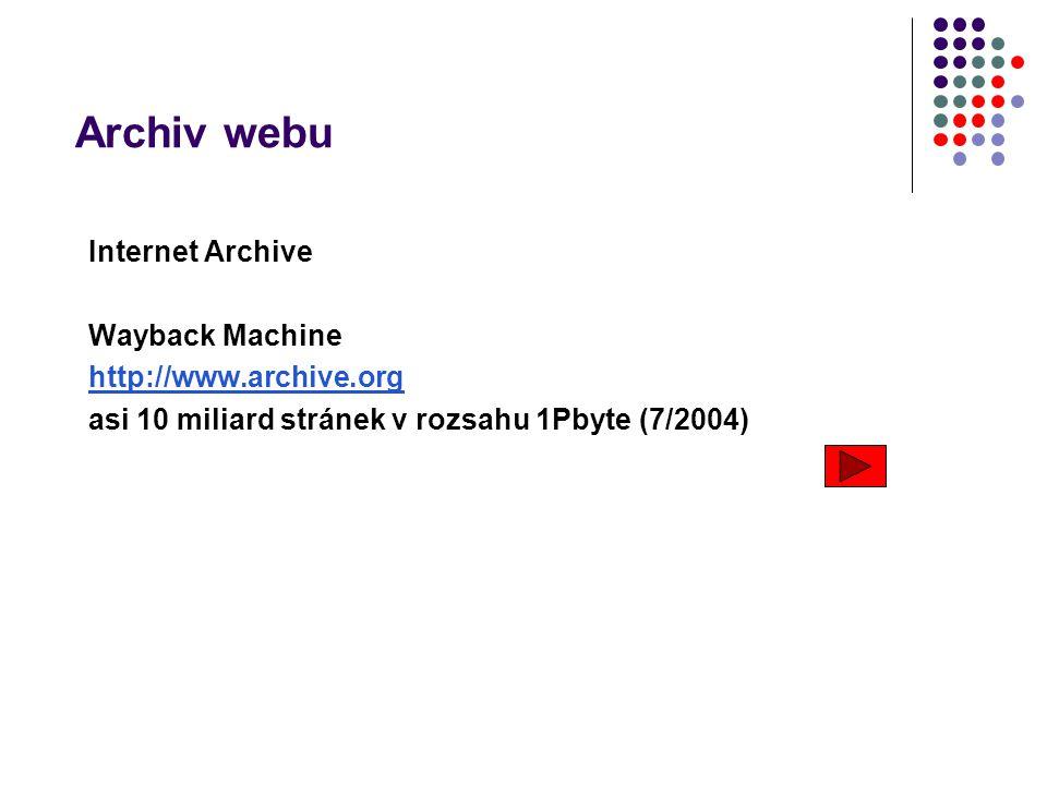 Archiv webu Internet Archive Wayback Machine http://www.archive.org