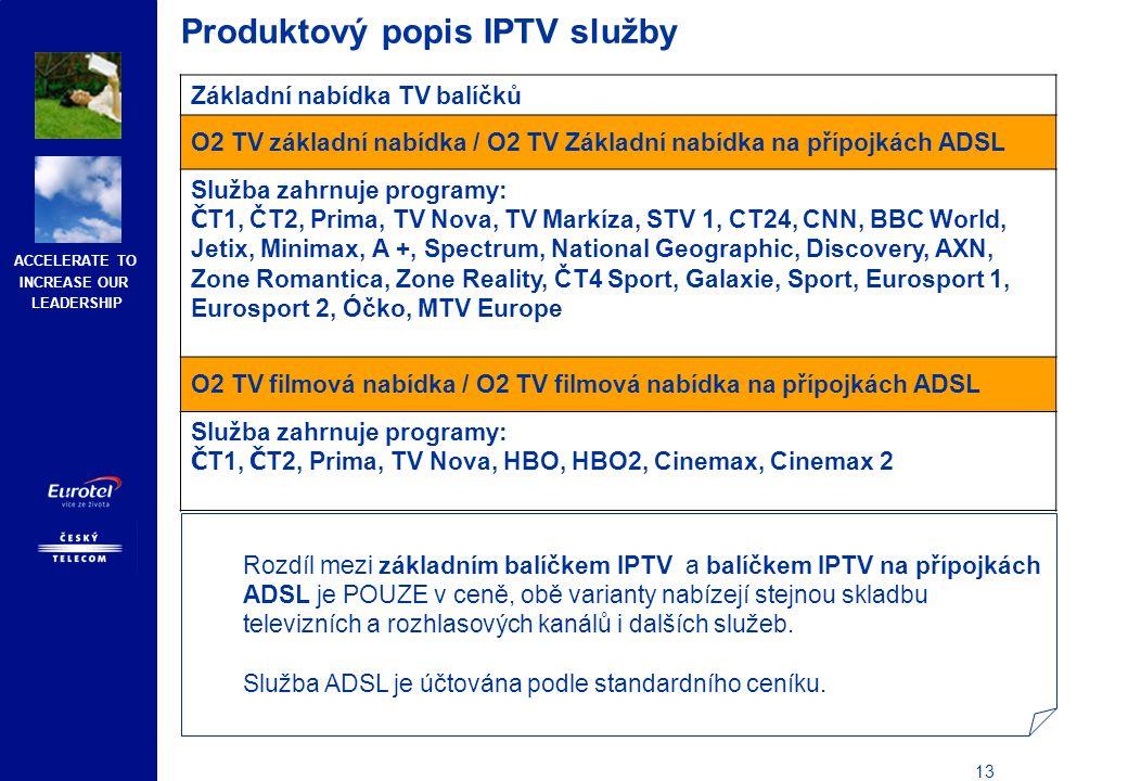 Produktový popis IPTV služby – další TV balíčky