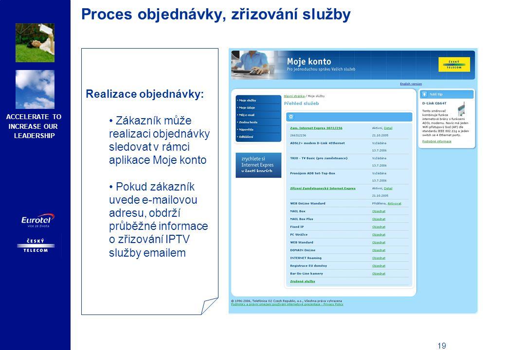 Proces objednávky, zřizování služby