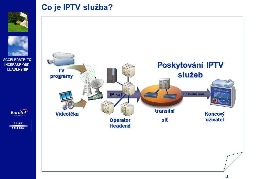 Co je IPTV služba