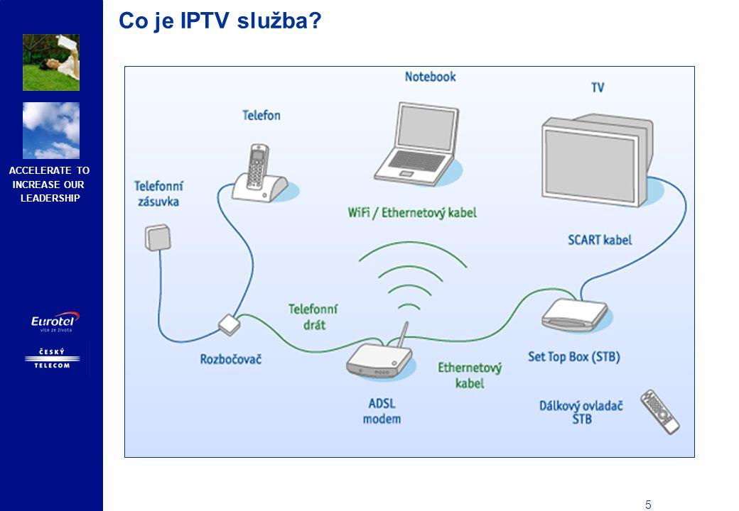 Co je IPTV služba Dostupnost IPTV Omezující faktory: