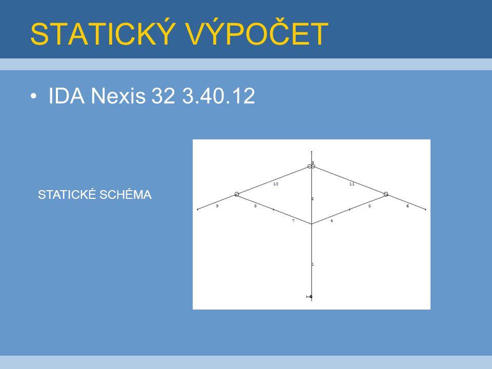 STATICKÝ VÝPOČET IDA Nexis 32 3.40.12 STATICKÉ SCHÉMA