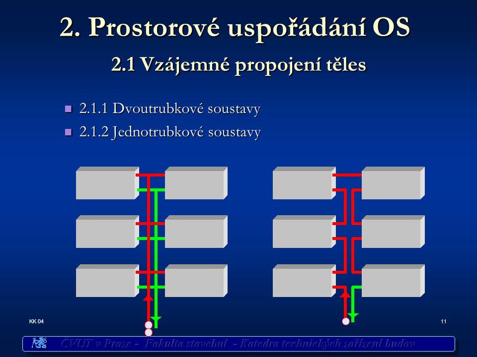 2. Prostorové uspořádání OS 2.1 Vzájemné propojení těles