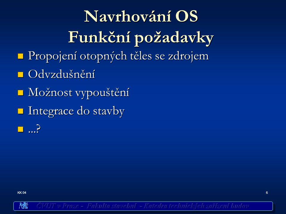 Navrhování OS Funkční požadavky
