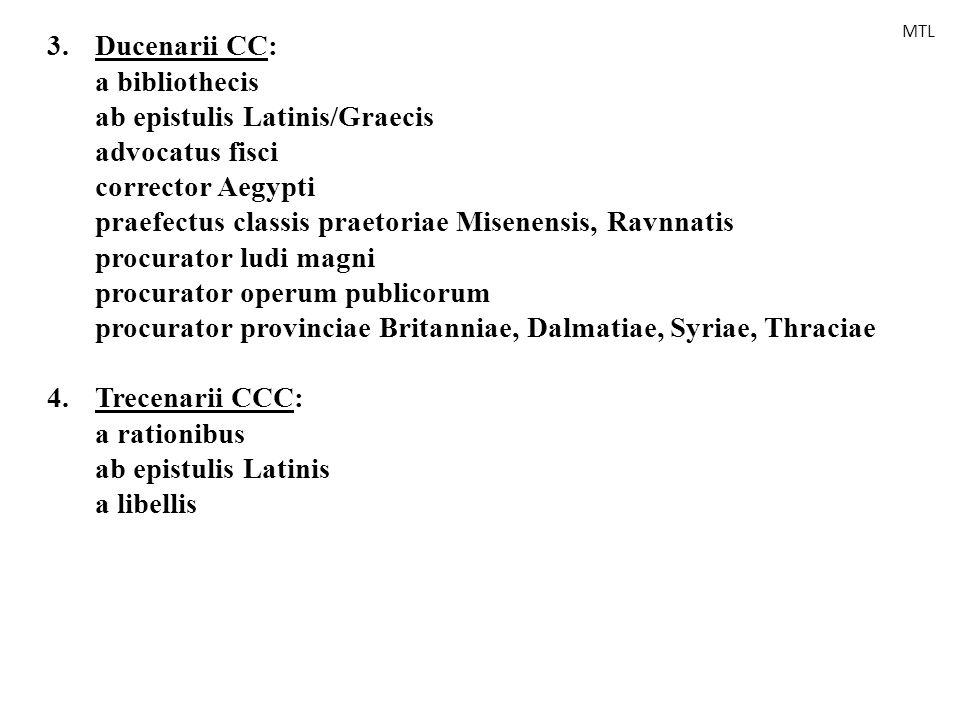 ab epistulis Latinis/Graecis advocatus fisci corrector Aegypti