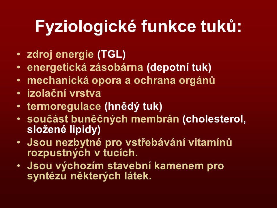 Fyziologické funkce tuků: