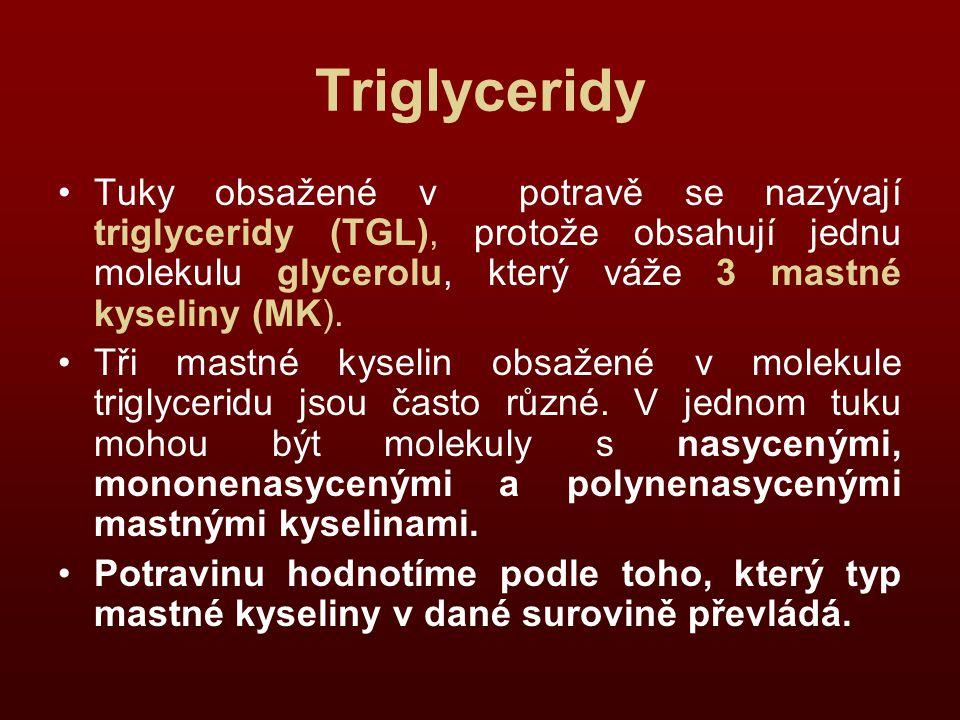Triglyceridy Tuky obsažené v potravě se nazývají triglyceridy (TGL), protože obsahují jednu molekulu glycerolu, který váže 3 mastné kyseliny (MK).