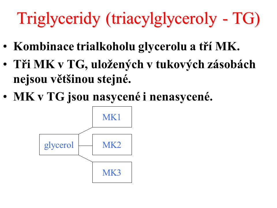 Triglyceridy (triacylglyceroly - TG)