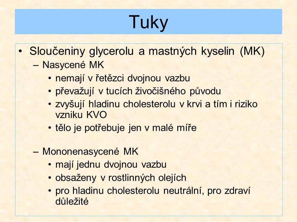 Tuky Sloučeniny glycerolu a mastných kyselin (MK) Nasycené MK