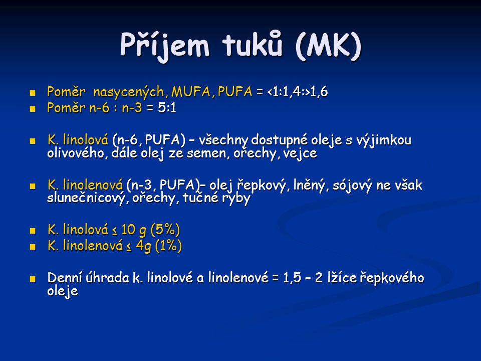 Příjem tuků (MK) Poměr nasycených, MUFA, PUFA = <1:1,4:>1,6
