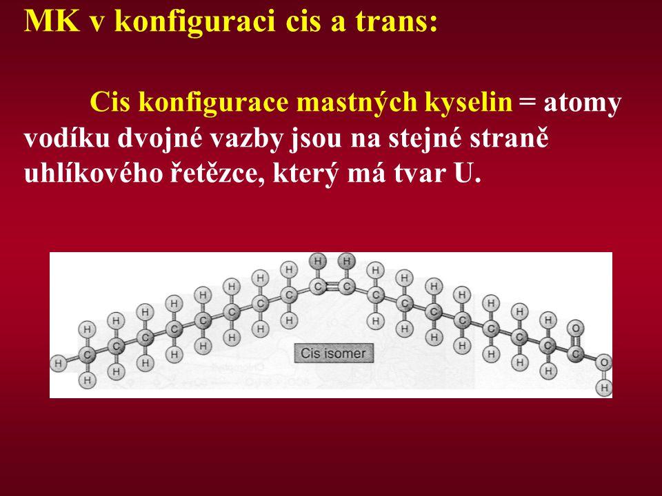 MK v konfiguraci cis a trans: