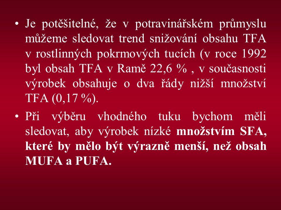 Je potěšitelné, že v potravinářském průmyslu můžeme sledovat trend snižování obsahu TFA v rostlinných pokrmových tucích (v roce 1992 byl obsah TFA v Ramě 22,6 % , v současnosti výrobek obsahuje o dva řády nižší množství TFA (0,17 %).