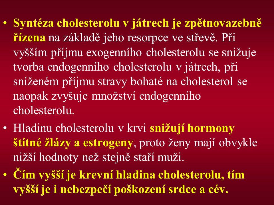 Syntéza cholesterolu v játrech je zpětnovazebně řízena na základě jeho resorpce ve střevě. Při vyšším příjmu exogenního cholesterolu se snižuje tvorba endogenního cholesterolu v játrech, při sníženém příjmu stravy bohaté na cholesterol se naopak zvyšuje množství endogenního cholesterolu.