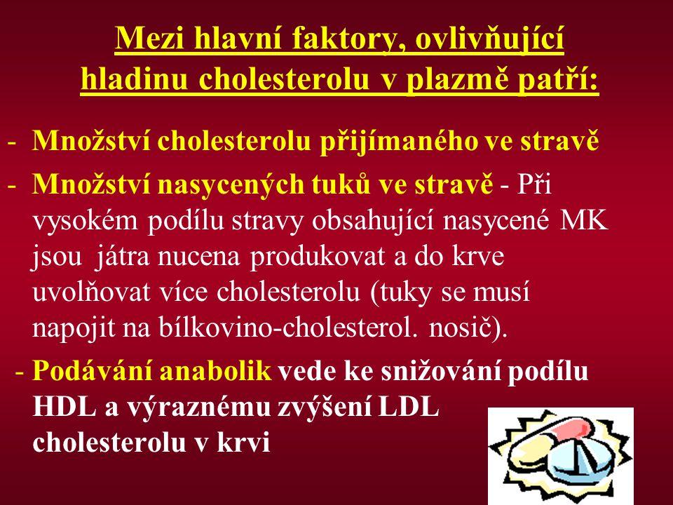 Mezi hlavní faktory, ovlivňující hladinu cholesterolu v plazmě patří: