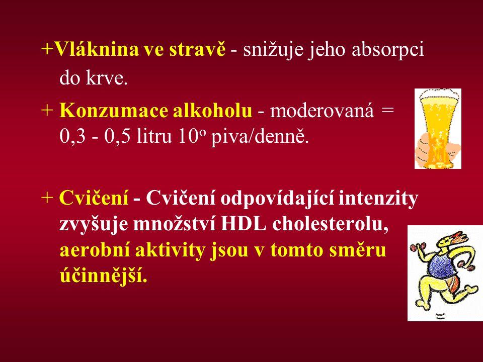 +Vláknina ve stravě - snižuje jeho absorpci do krve.