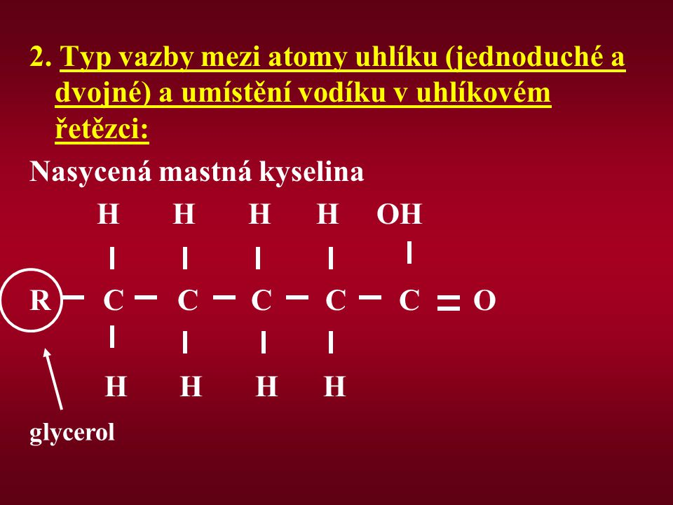 Nasycená mastná kyselina H H H H OH R C C C C C O H H H H