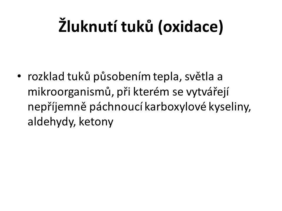 Žluknutí tuků (oxidace)