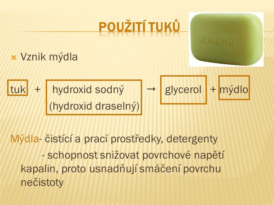 Použití tuků Vznik mýdla tuk + hydroxid sodný  glycerol + mýdlo