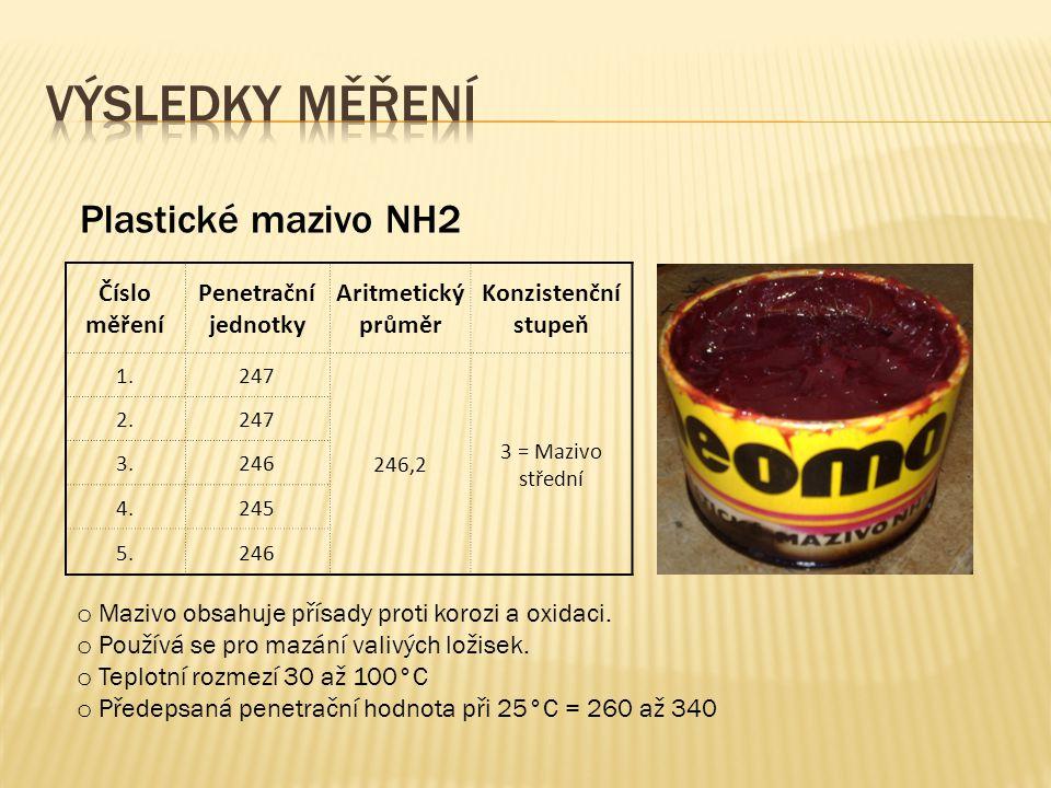 Výsledky měření Plastické mazivo NH2 Číslo měření Penetrační jednotky