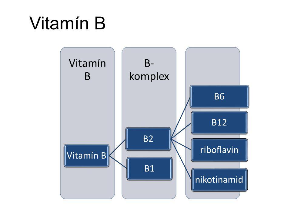 Vitamín B Vitamín B B2 B6 B12 riboflavin nikotinamid B1 B-komplex