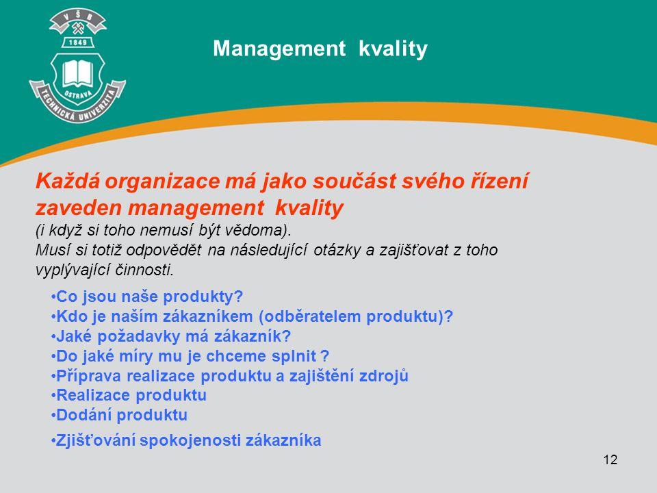 Management kvality