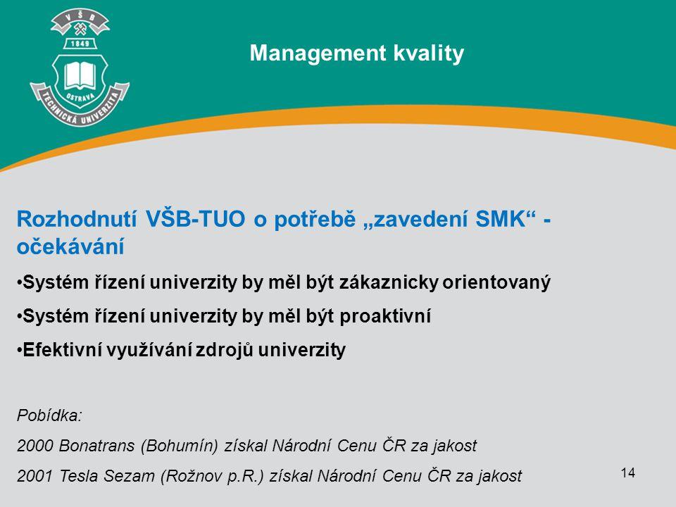"""Rozhodnutí VŠB-TUO o potřebě """"zavedení SMK - očekávání"""
