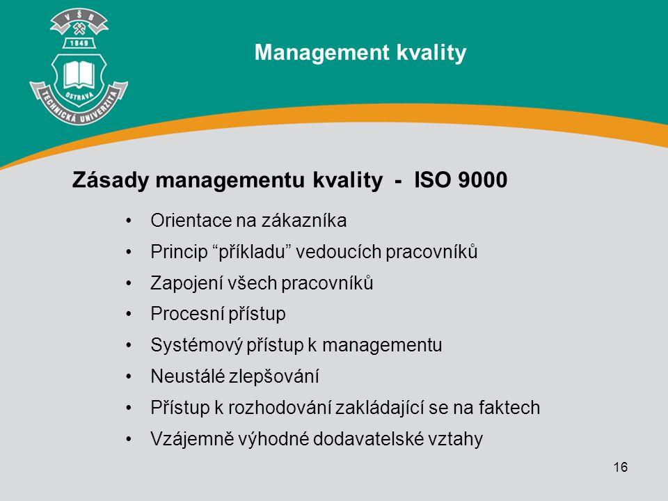 Zásady managementu kvality - ISO 9000
