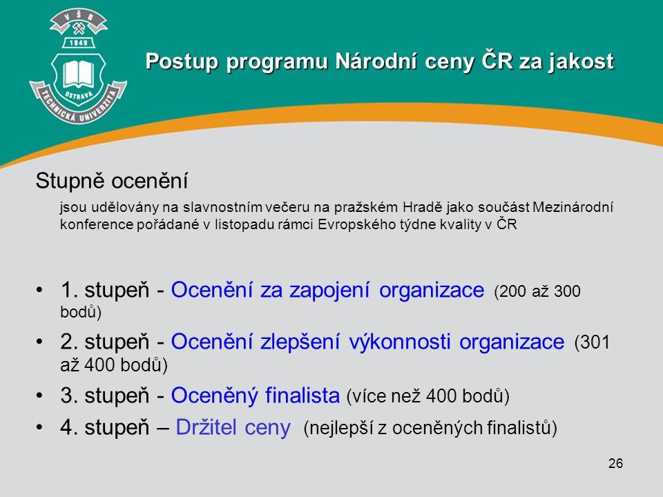 Postup programu Národní ceny ČR za jakost