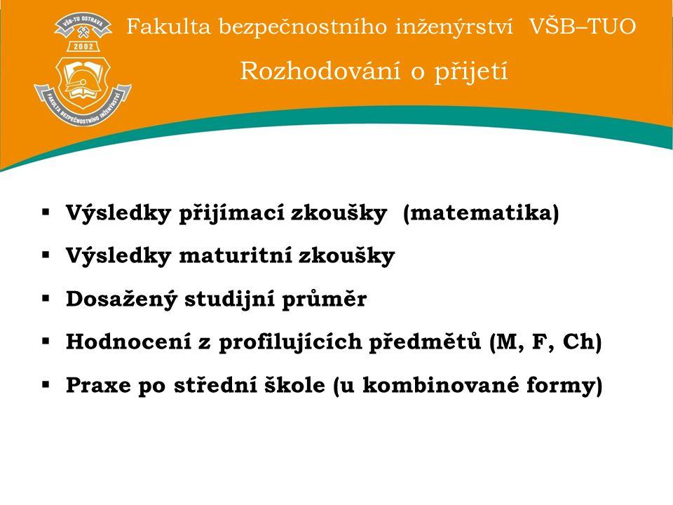 Rozhodování o přijetí Výsledky přijímací zkoušky (matematika)