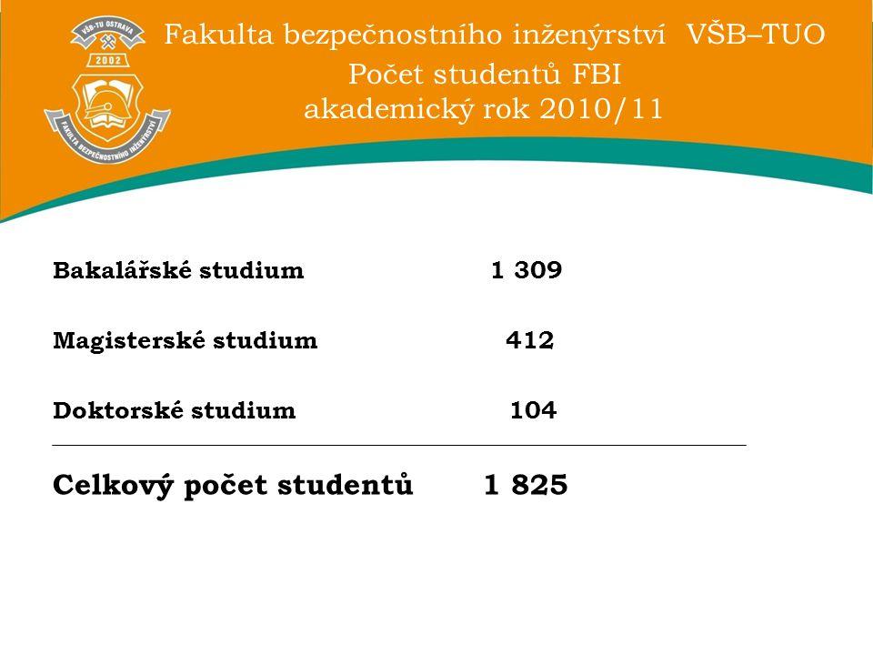 Počet studentů FBI akademický rok 2010/11